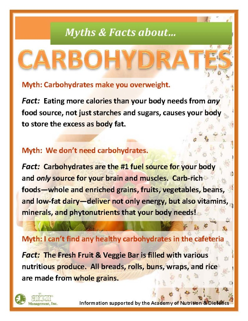 Carbohydrate Myths and Facts